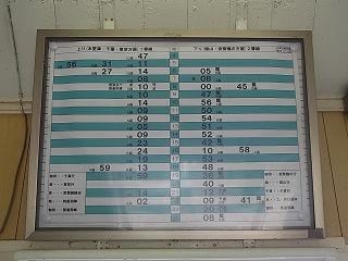 時刻 内房 表 線 JR内房線の時刻表